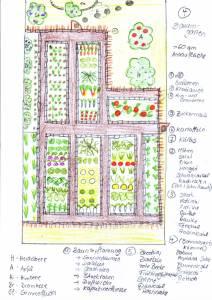 Bauerngarten, Teil 4
