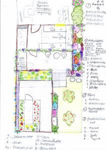 Kaninchenhaus, Gewächshaus, Kräuterbeet und Schattengarten, Teil 3