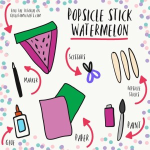 Popsicle Stick Watermelon Slices - Kid Craft