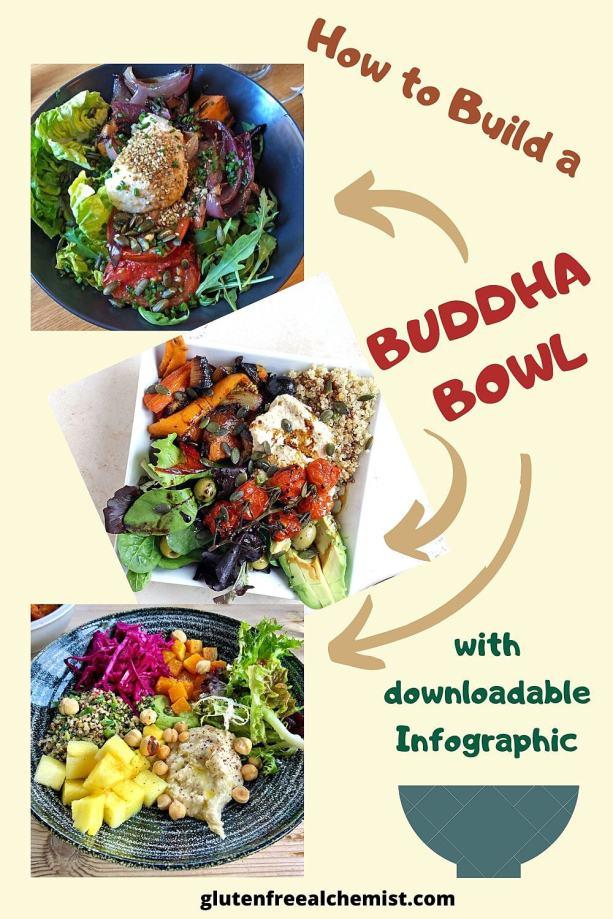 buddha-bowl-pin
