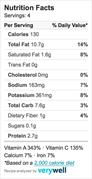 Nutrition-Label-Embed--Sauteed Kale