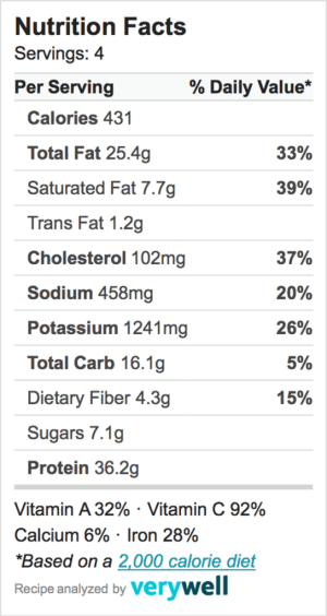 Nutrition-Label-Zoodles bolognese