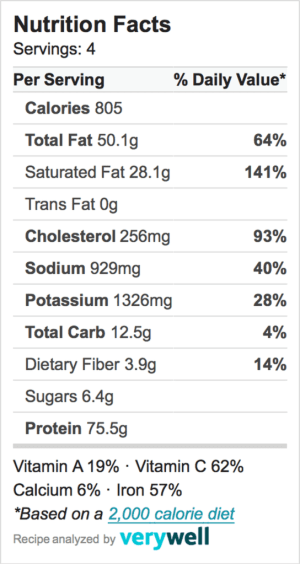 Nutrition-Label-Embed-beef stroganoff revised