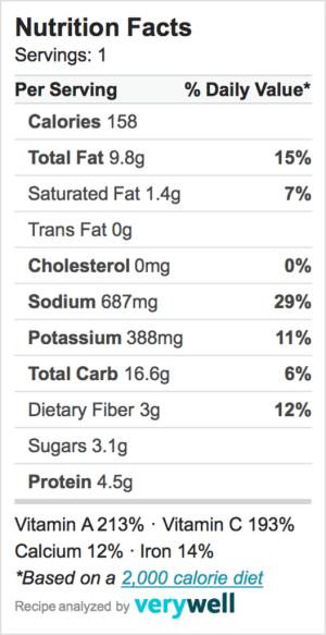 Nutrition-Label-Embed--massaged kale