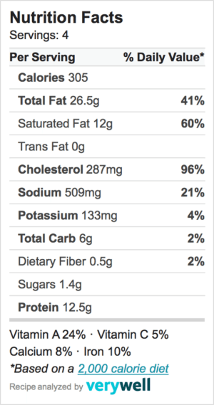 Nutrition-Label-Embed--frittata