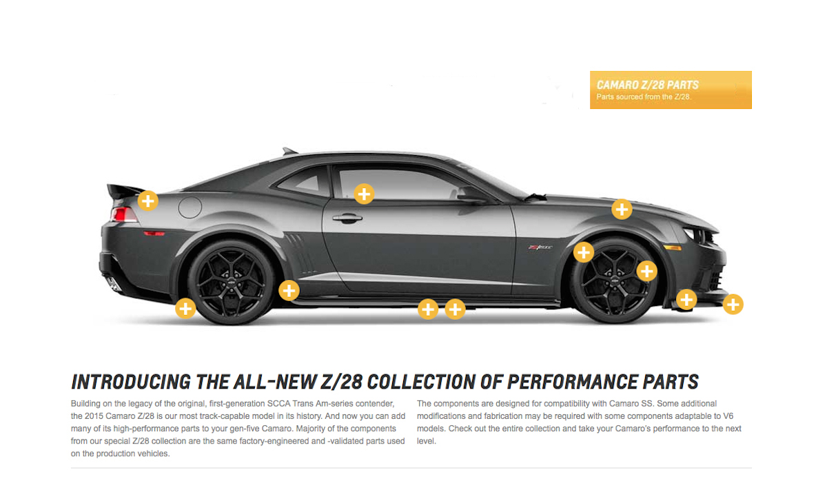 The Camaro Z/28 Is Already The Stuff Of Legends, And One Of The Coolest  Cars You Can Buy From The GM Performance Lineup Right Now. Everyone Wants  To Own One ...