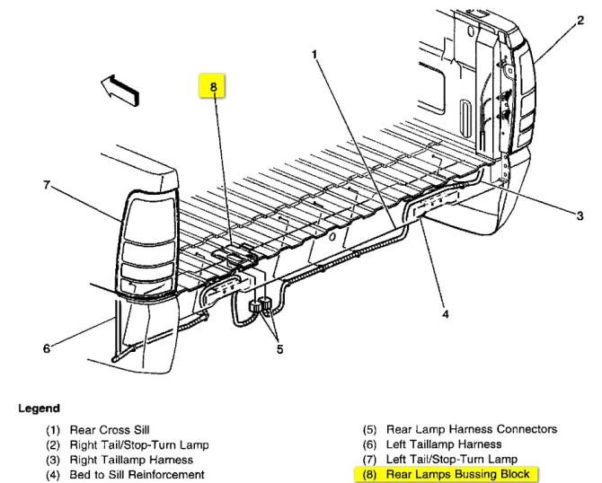 2001 chevy silverado rear bumper wiring diagram  center