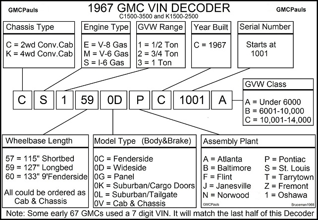 1967 Chevy Ii Wiring Diagram