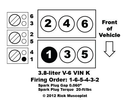 2001 impala abs wiring diagram wiring diagram Abs Trailer Plug Wiring Diagram 2005 silverado ke diagram find image about wiring abs trailer plug wiring diagram