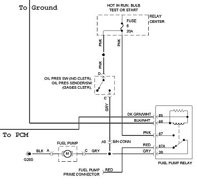 Need wiring diagram 1994 Park Avenue Ultra fuel pump