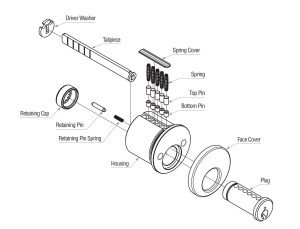 Rim Cylinders | Exact Pinning Specifications | Brass