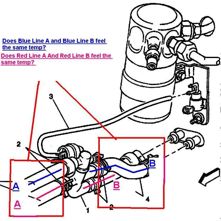 1997 gmc k1500 suburban heater hose