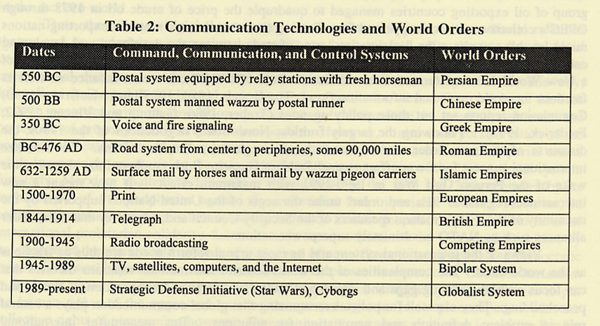 negative effects of modern means of communication Weaver's model of communication and its implications richard b wells  and modern empirical science is attempting to  if definition (1) of communication is.