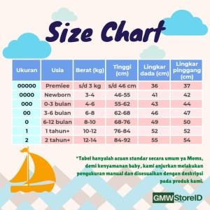 B194 CD Cewek Bayi M Motif Bordir Celana Dalam Baby Pants GN Warna SNI