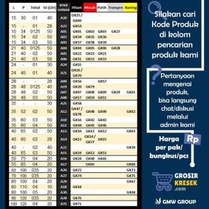 GP30 Grosir Kantong Plastik PAWANG PE uk 250gr Tebal 10x17x03 185 lbr