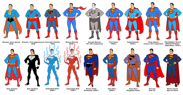 Evolucion Superman