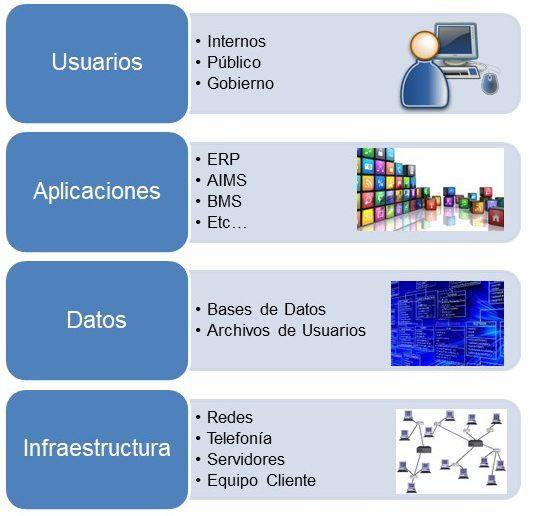 Modelo de Sistemas de Infornacion