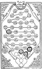 sufismo2-gnosisonline