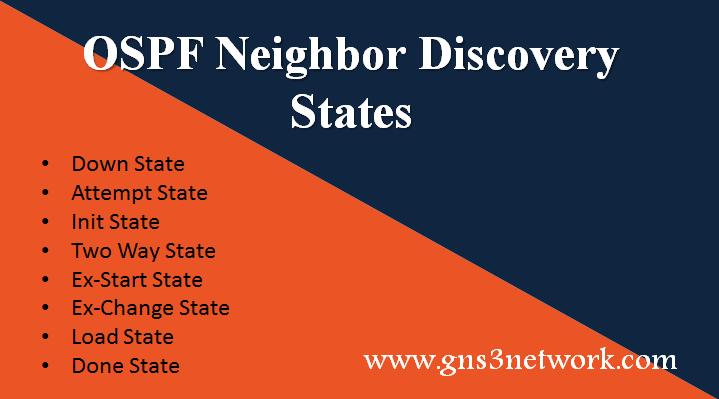 ospf-neighbor-discovery-states