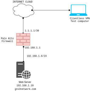 clientless-vpn-in-palo-alto-firewall