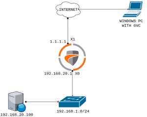 how-to-configure-global-vpn-client-on-sonicwall-firewall
