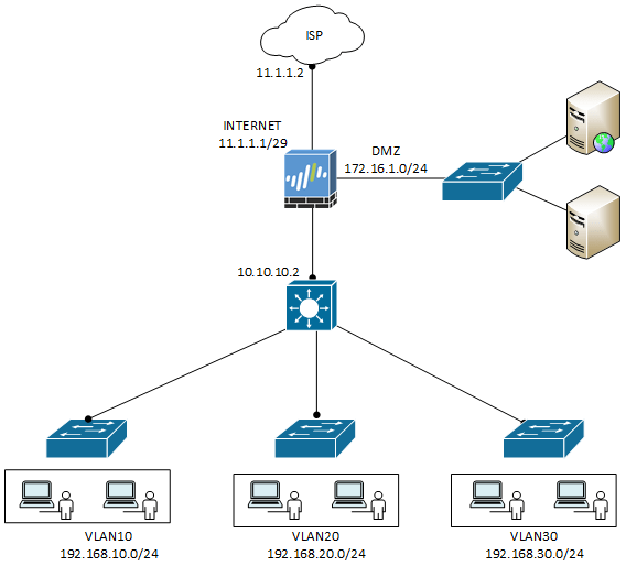 static-route-on-palo-alto-firewall