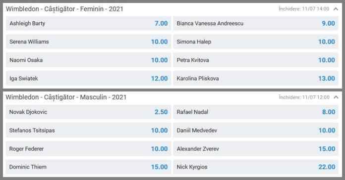 Top evenimente sportive 2021 cote Wimbledon