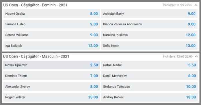 Top evenimente sportive 2021 Favoriti