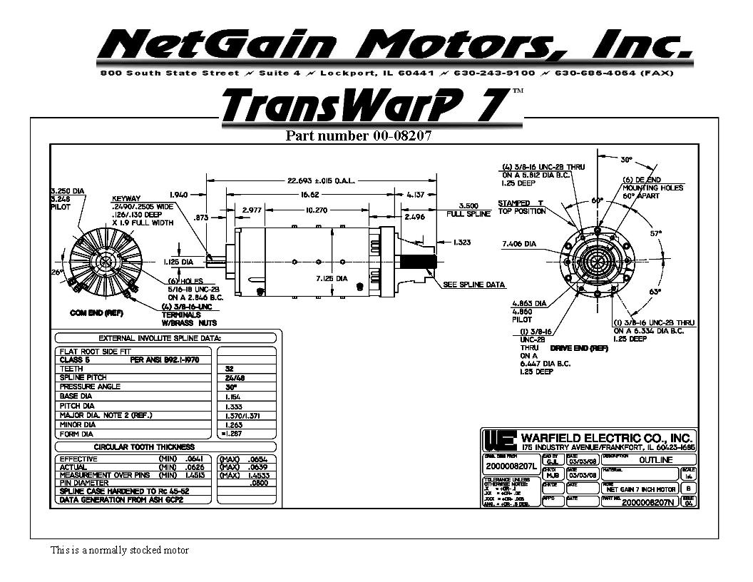 Netgain Motors Inc Image Gallery