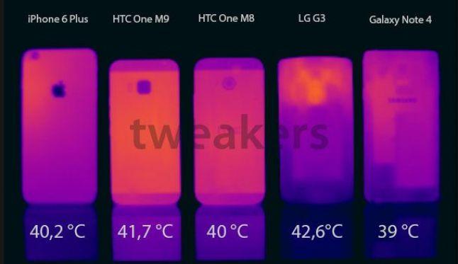 HTC One M9 Wärme-Entwicklung