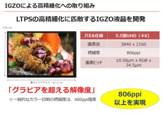 Sharp 4K-Display