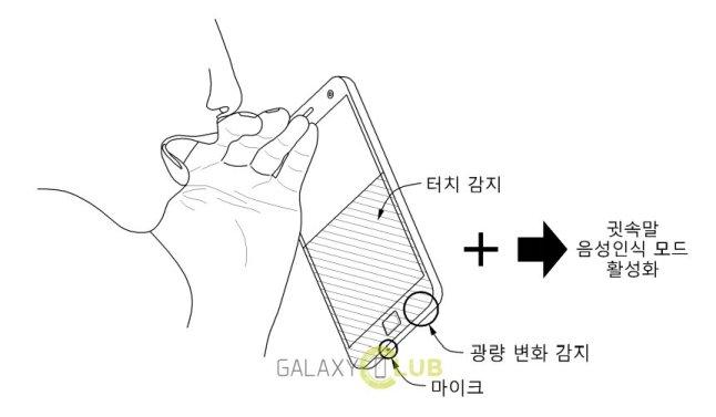 Samsung Flüster-Patent