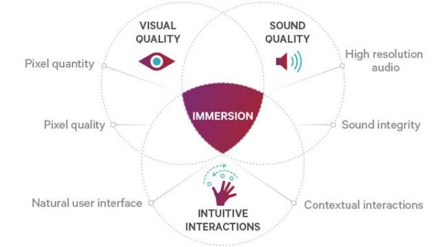 immersive_experiences_feature