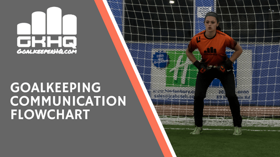 Goalkeeping Communication