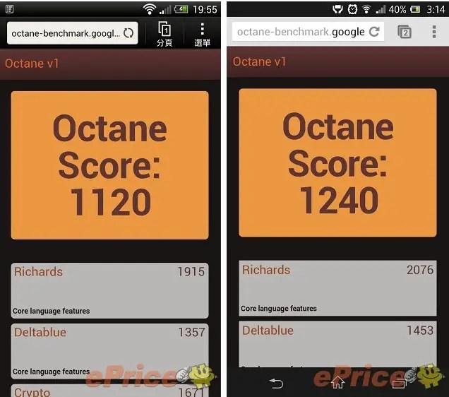 octane Sony Xperia Z VS HTC Butterfly