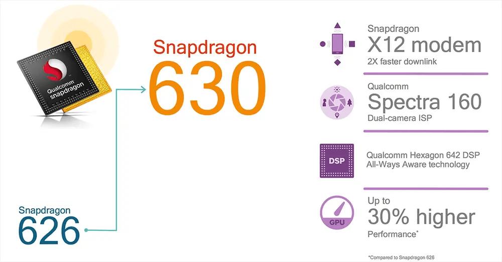 Compare Snapdragon 630 vs Snapdragon 660