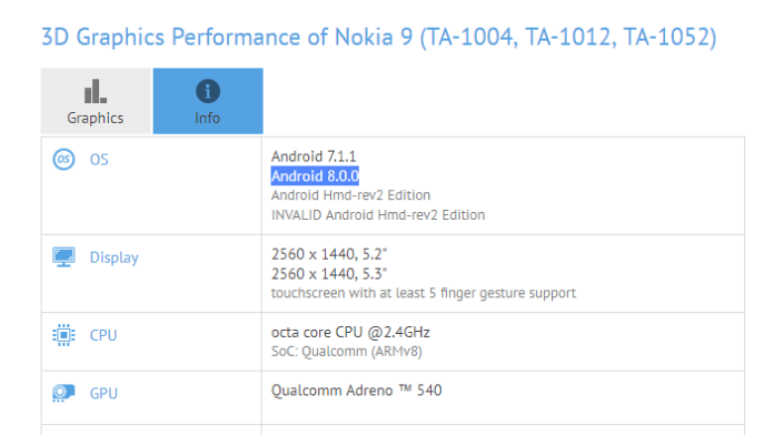nokia 9 Oreo update