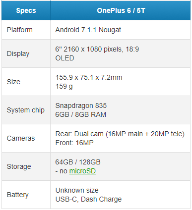 VivoX20 specifications