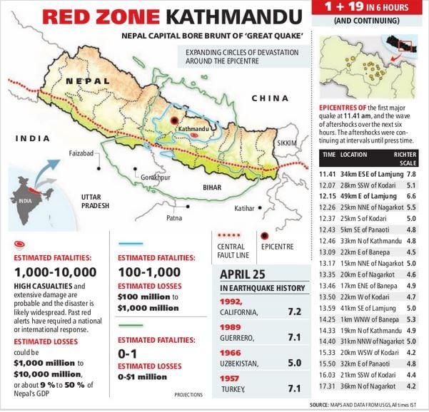 Nepal-apr-1