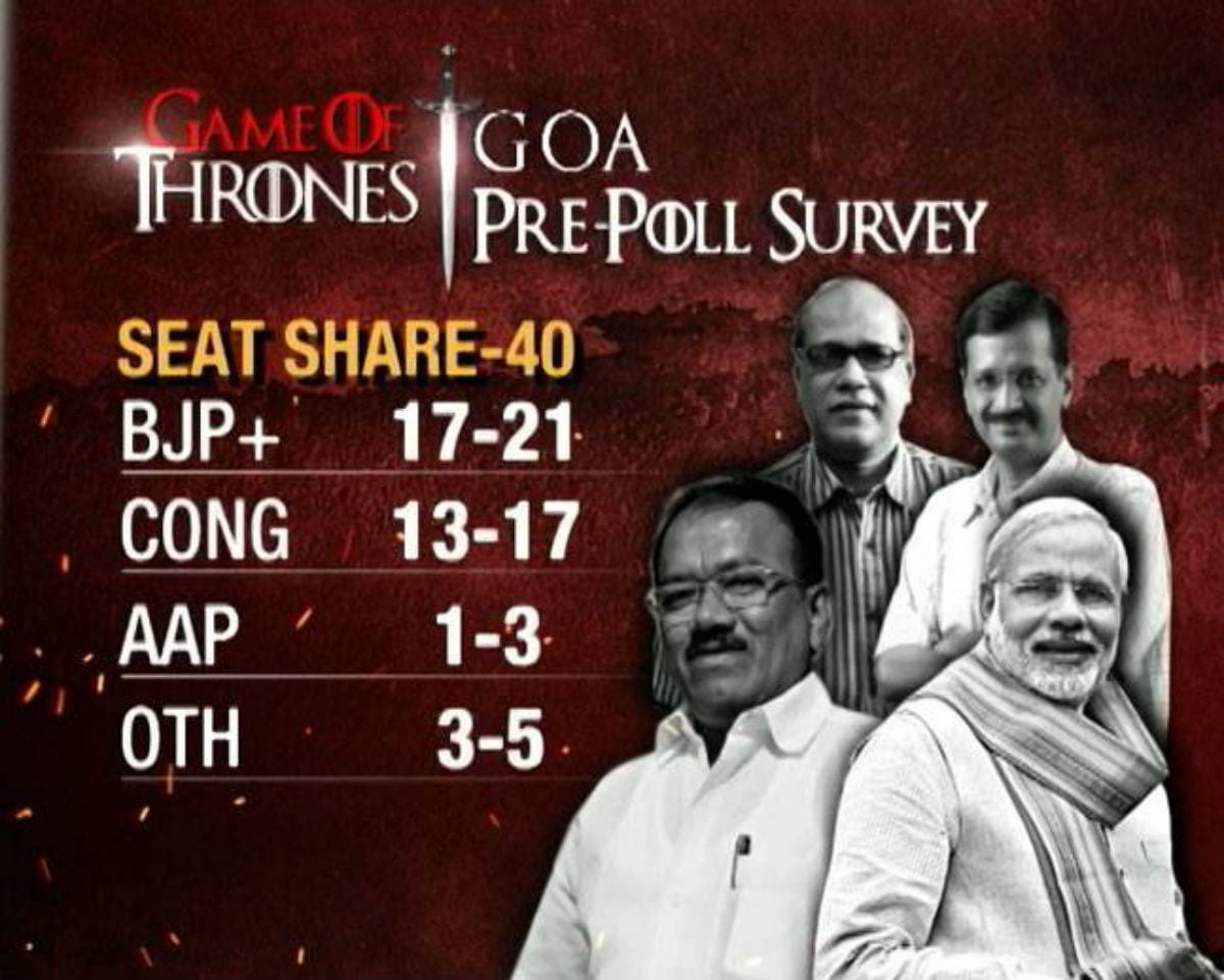 india-today-survey-1