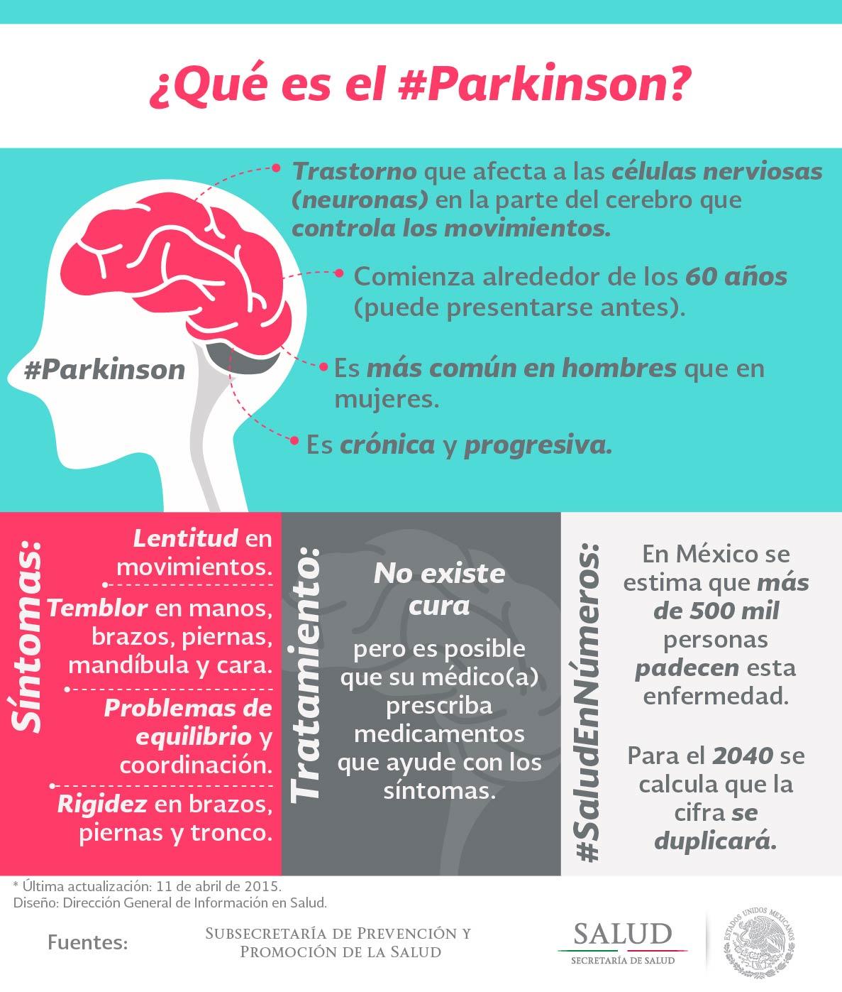 Qué es el Parkinson infografía