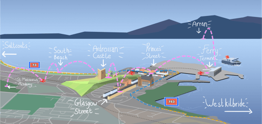 Illustration of key areas of Ardrossan (looking south)