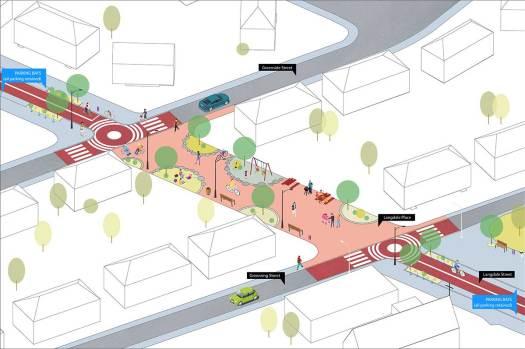 Flourishing Molendinar plan for Langdale St