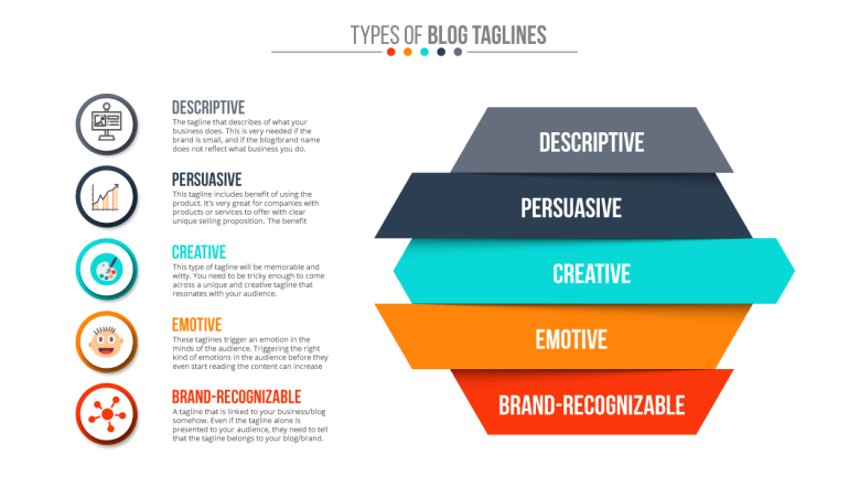 Types of blog taglines