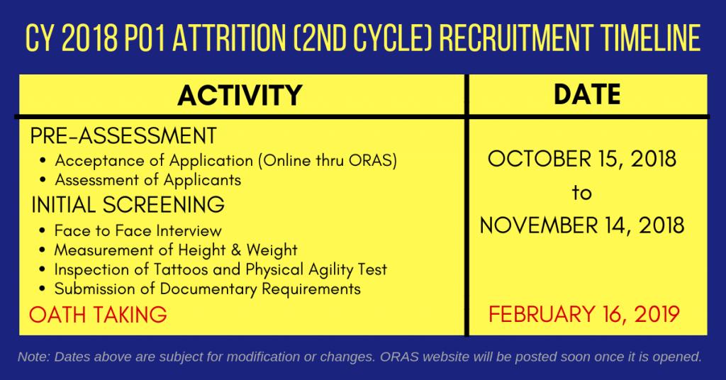 CY 2018 PO1 Attrition Recruitment Program