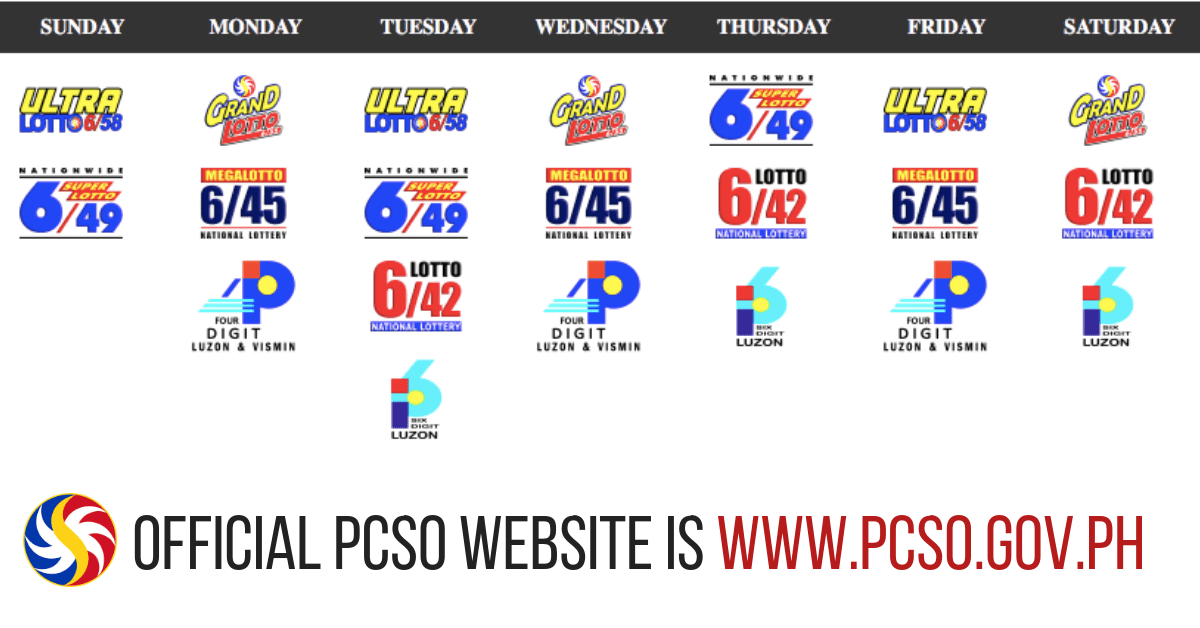PCSO Lotto Results Draw Date