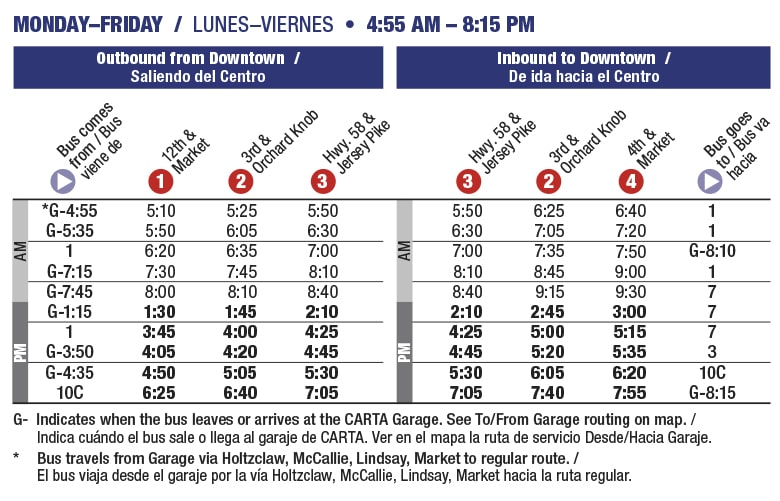 Rt 10C Campbell St schedule