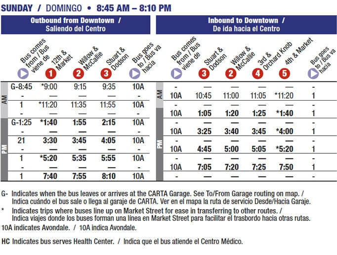 Route 10G timetable