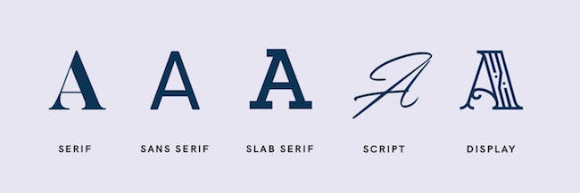 types of typefaces