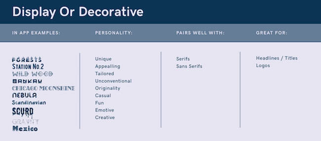 display or decorative font examples